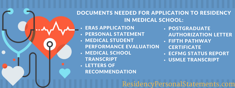 residency medicine application documents